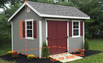 guide achat surface cabane de jardin